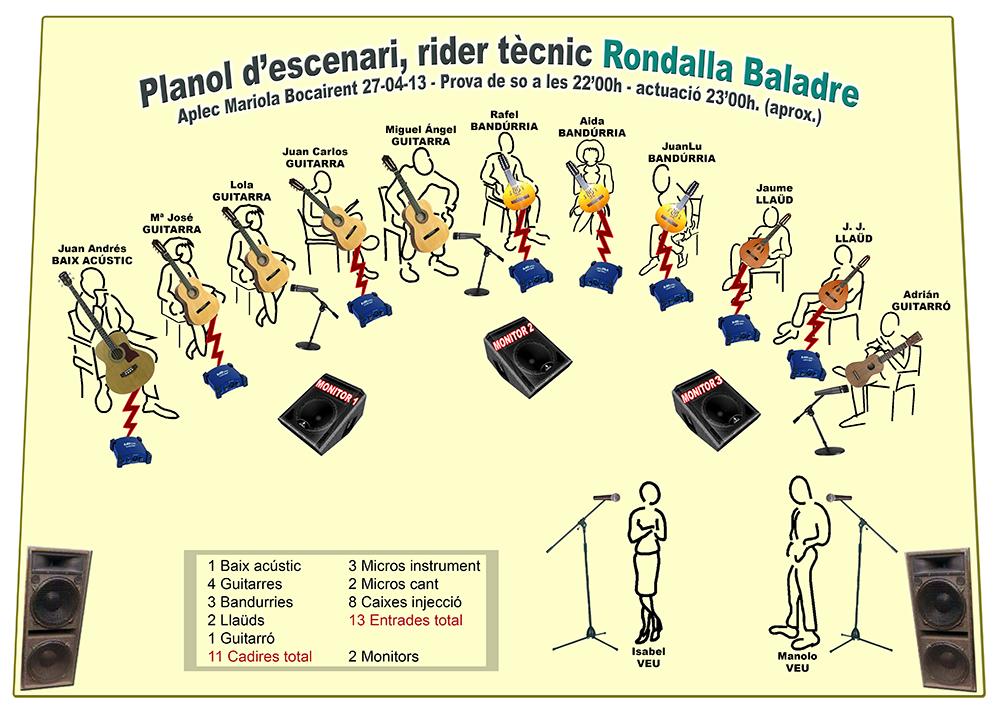 Rider Baladre Aplec Bocairent 27-04-13